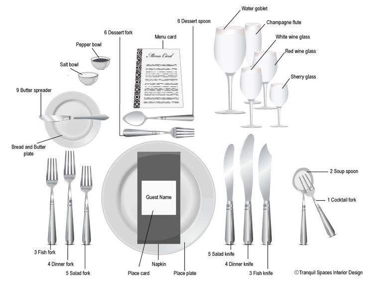formal dinner table setting | Formal Table Setting Setting a formal table  sc 1 st  Pinterest & The 7 best Etiquette - set the table images on Pinterest | Dinner ...