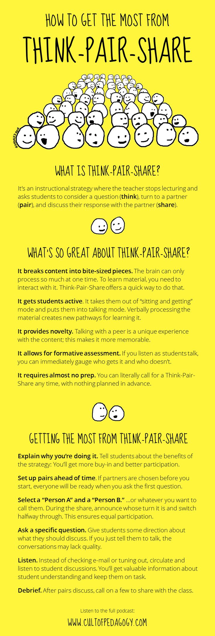 Celebrating Think-Pair-Share, the Little Strategy That Could, and sharing some best practices for making it work for you. [...]