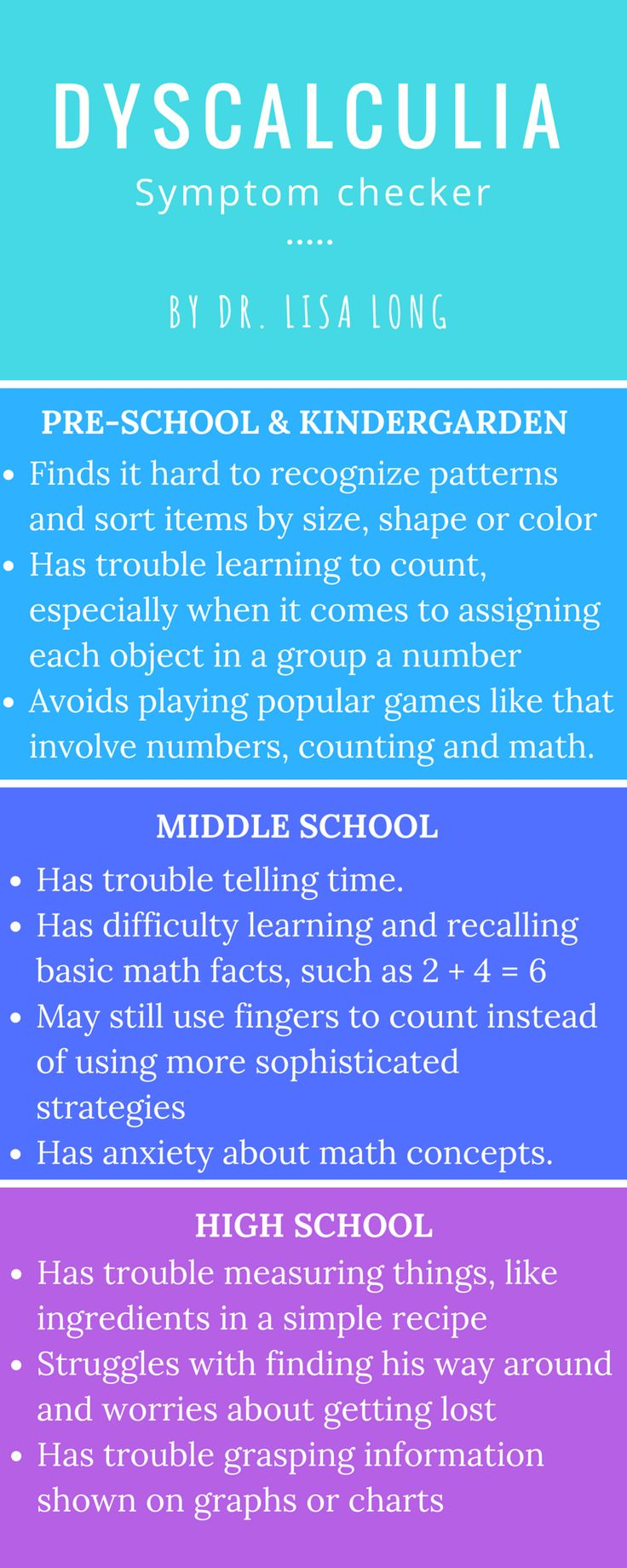 Dyscalculia |signs to look for | Infographic