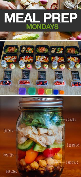 Make meal prep easy. Here's a week's worth of meal prep ideas, grocery list included! #mealprepmonday #mealprep #monday #masonjar #shakeology #beachbody #beachbodyblog