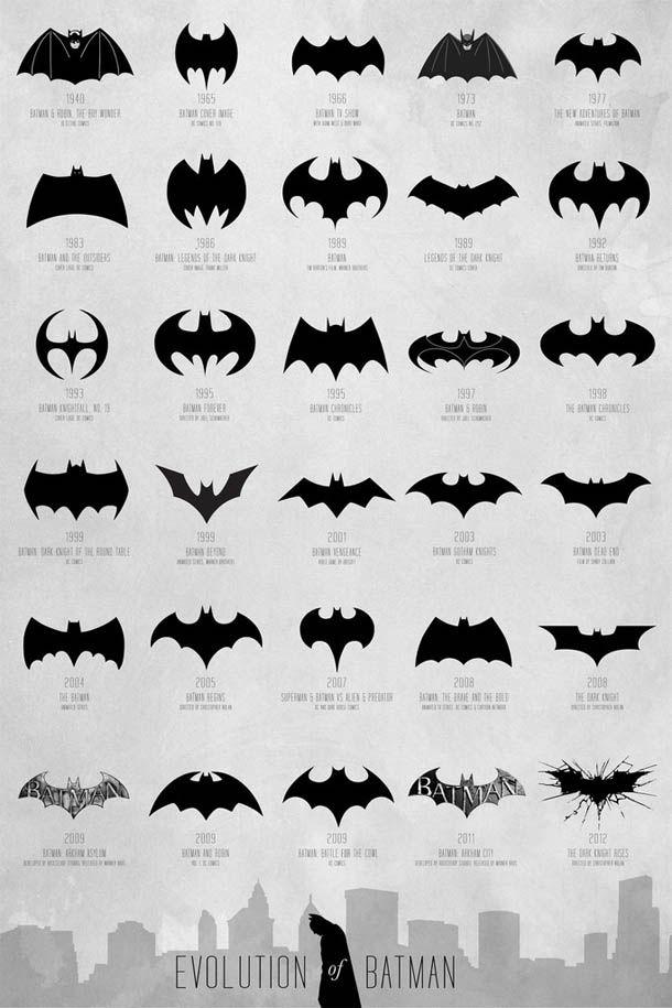 Evolução do logótipo do Batman - poster de cinema minimalista