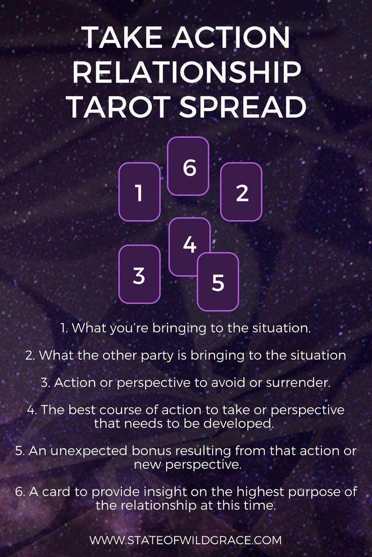 Tarot Spreads for Relationships #tarotcardstips