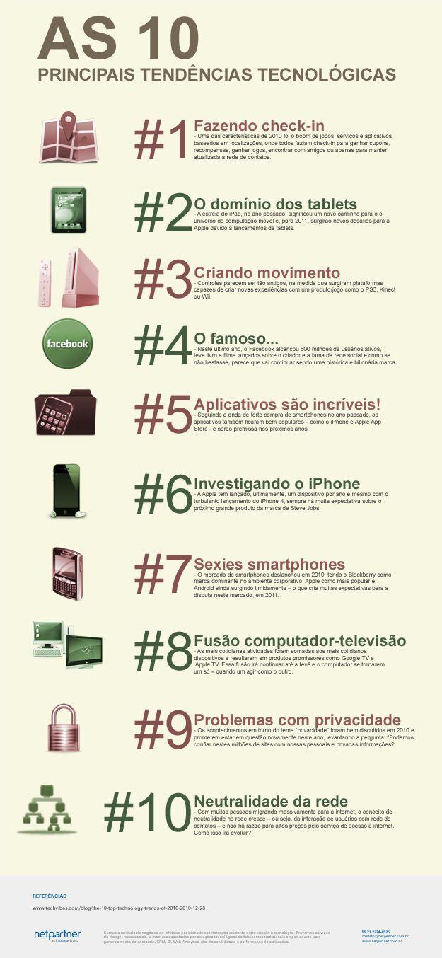Infográficos sobre investimento na internet | Blog Plugcitários
