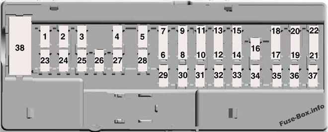 Interior Fuse Box Diagram  Ford F
