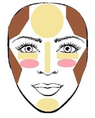 Простая ипонятная схема: формы лица, коррекция искульптурирование. 3