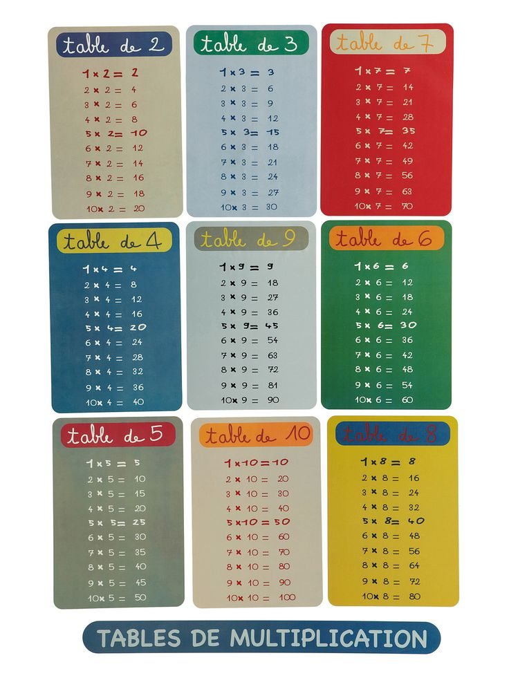 Stickers enfant tables de multiplications www - Apprentissage table de multiplication ...