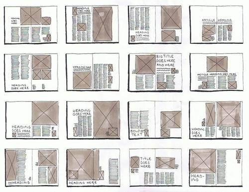 Magazine layout