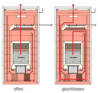 Kaminbausatz Nordpeis Salzburg günstig bestellen ✓ Wärmespeicher ✓ 2,4 kW + Bauart A1 ✓ Versandkostenfrei ✓ Auf Wunsch mit Montage