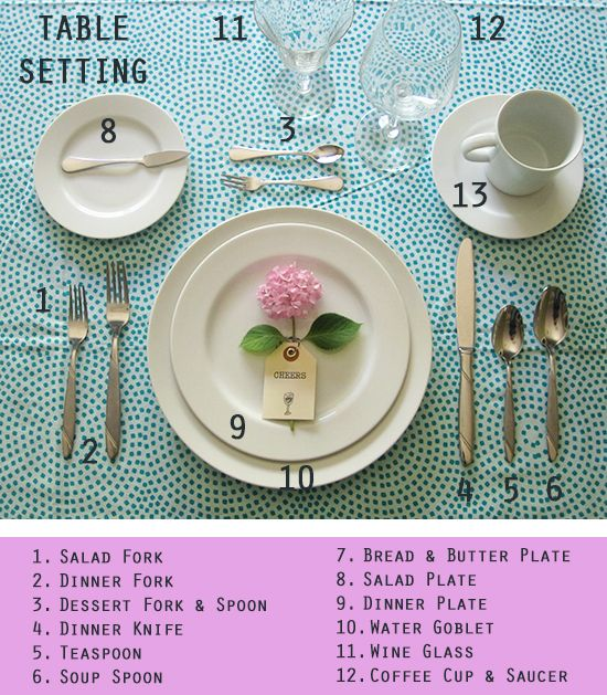How to Create the Perfect Table Setting: complete how to set the table