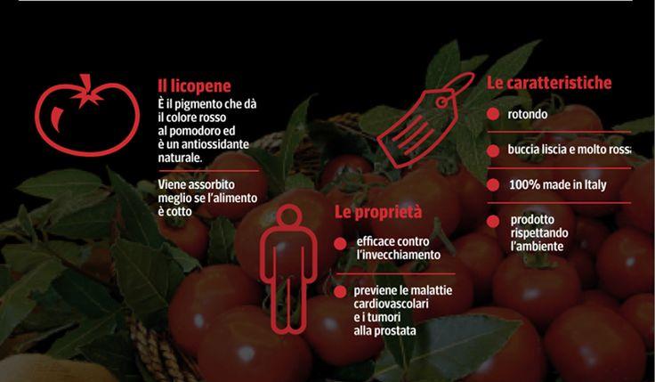 Il licopene del pomodoro