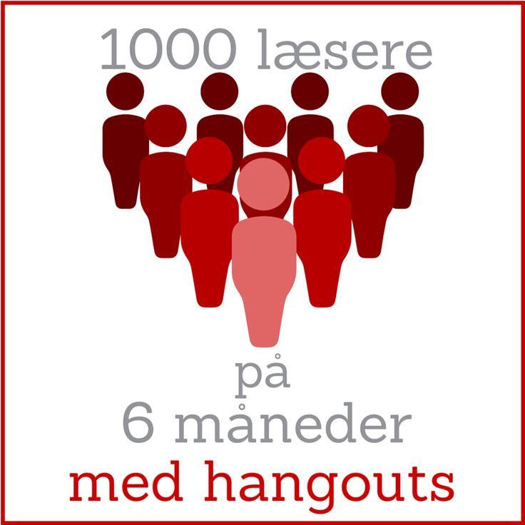 10 personer har muligheden for at komme med i et pilotkursus, hvor det handler om at lave verdens bedste hangouts. Bliv en Hangout Haj starter den 18/2 og de første 3 pladser er allerede snuppet.