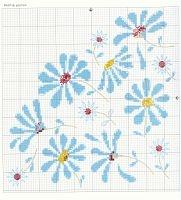 Gallery.ru / Labadee - Альбом De fil en Aiguille 69 - 2009