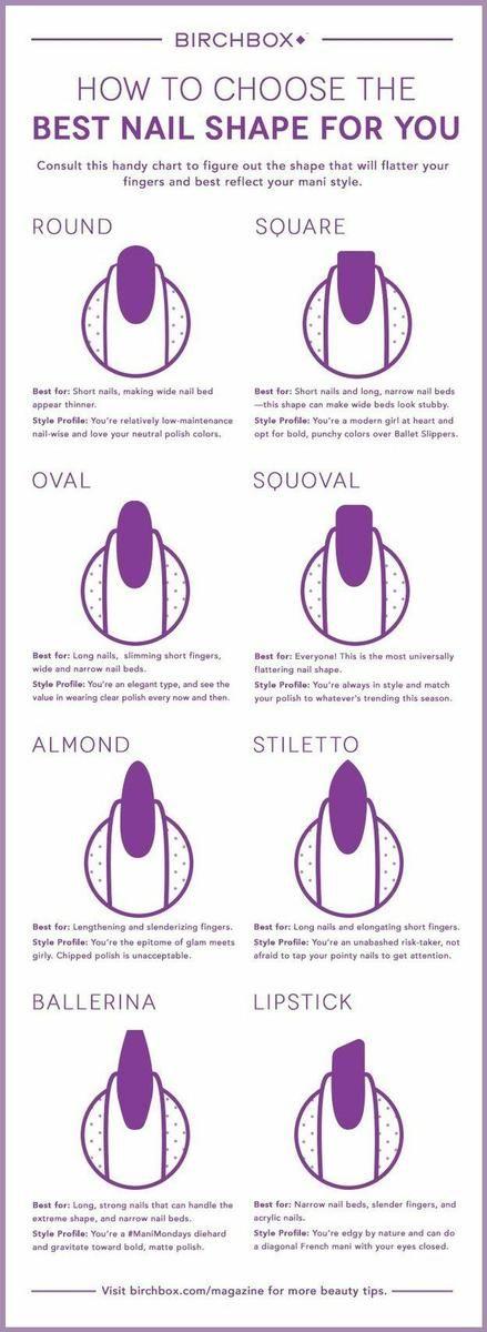La forma de uña ideal para ti es…