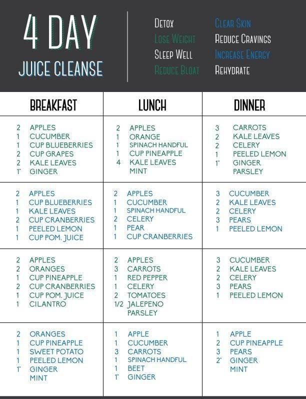 The 4 Day Juice Cleanse Because you've asked for it, here are more recipes to start your detox and juice cleanse, or add to your recipe list!