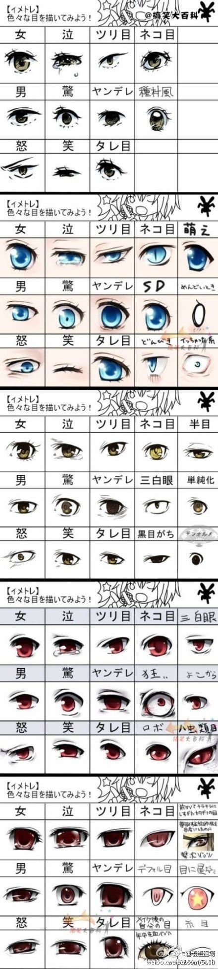 How to draw anime eyes. Interesting, considering I've never really been able to master anime.
