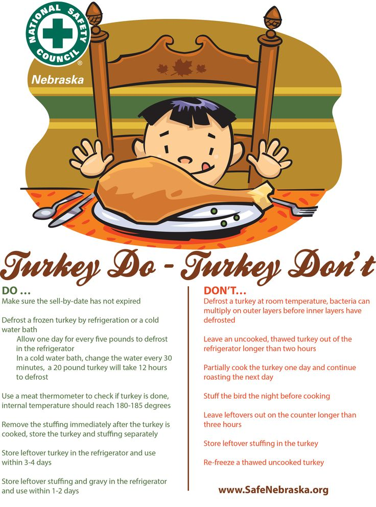 Holiday food safety turkey tips Take Safety Home