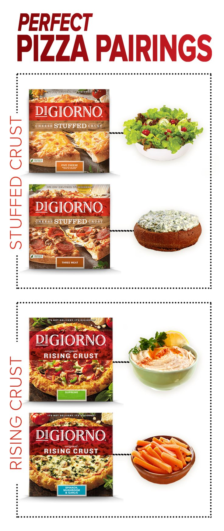 12 best Make the Right Call images on Pinterest | Pizza dip recipes ...