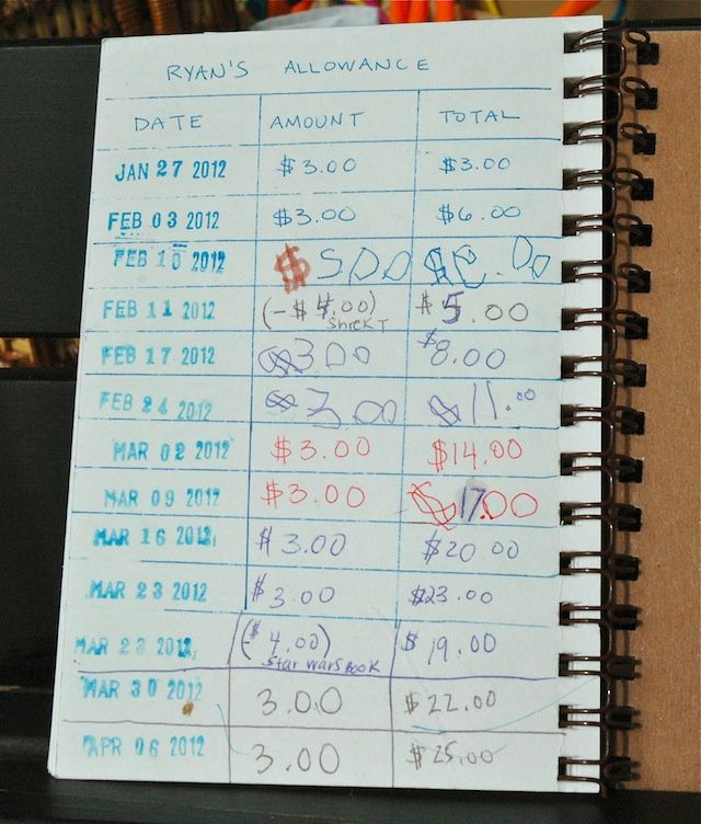 (DONE) Use This Bank Ledger to Manage Your Kids Allowance - teach the biblical concept of reconciliation (not to mention good stewardship)