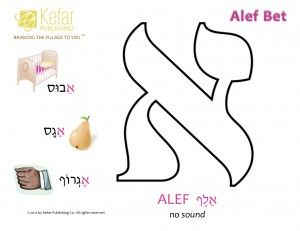 Excellent resource for printing out hebrew letters for pre-k sunday school.