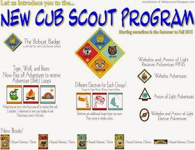 Akela's Council Cub Scout Leader Training: ORIGINAL Cub Scout Webelos and Arrow of Light PRINTABLE Record Tracking and Organization Work Sheet for the New Program - Free - Arrow of Light requirements to help Leaders and Parents
