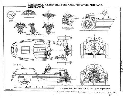 AUTOPLANS_FROM_THE_1970's.jpg - Talk Morgan - Morgan Sports Car Discussion Forum, Community and News