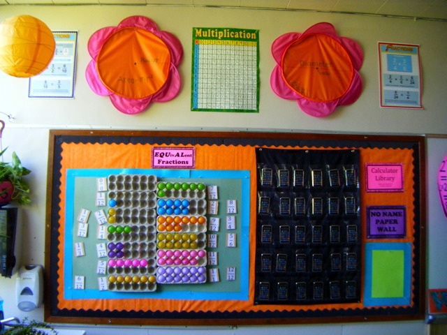 6th Grade Classroom Decoration Ideas ~ Th grade math classroom decorating ideas
