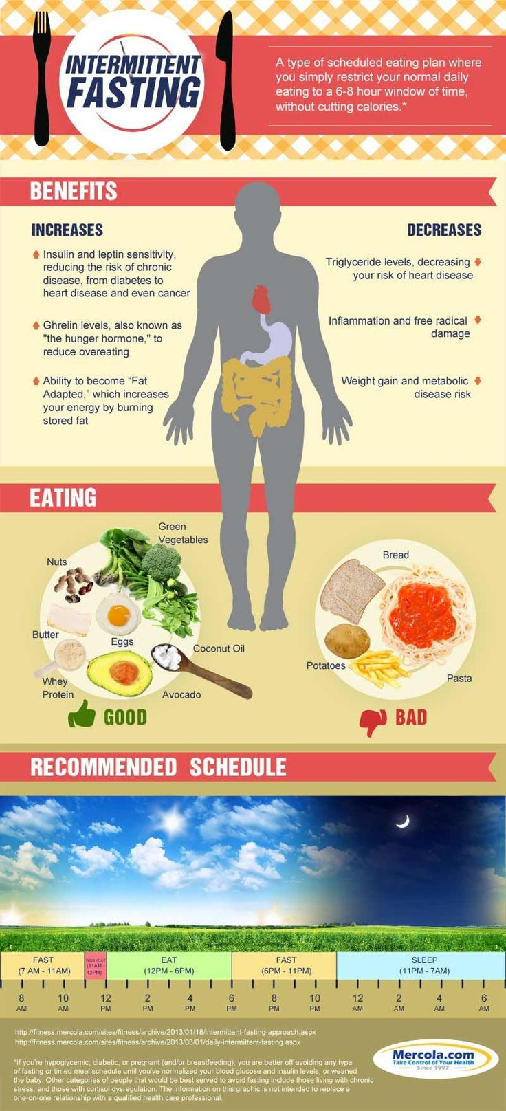 This infographic on intermittent fasting discusses the benefits of a scheduled eating plan and provides helpful fasting tips. http://www.mercola.com/infographics/intermittent-fasting.htm