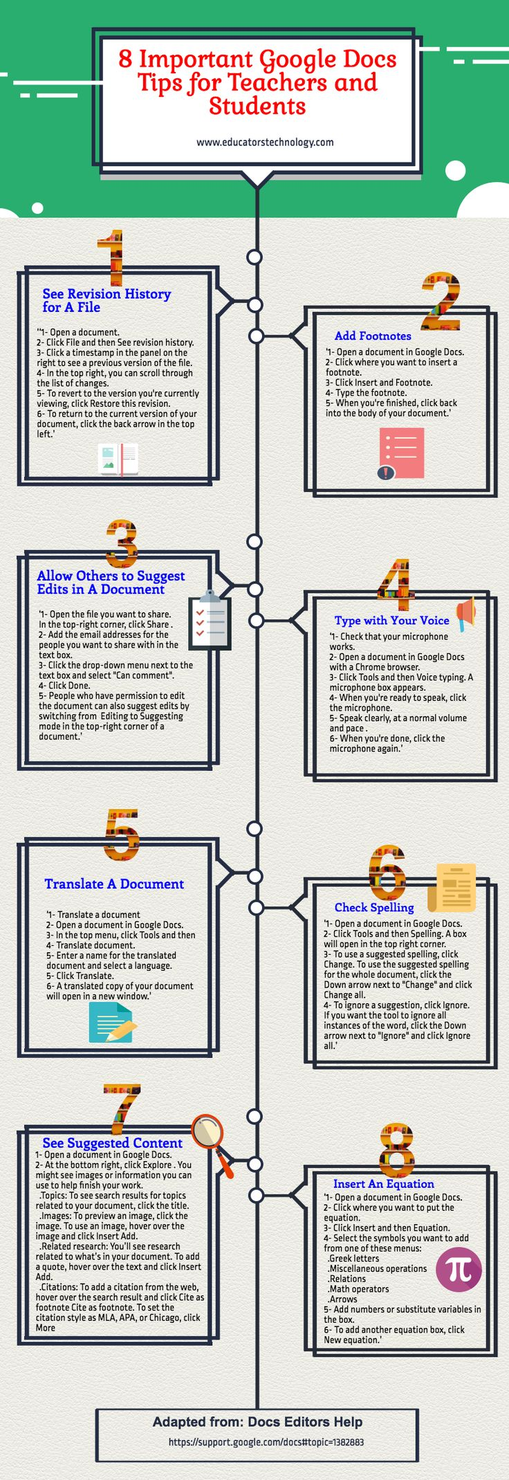 8 Important Google Docs Tips for Teachers and Students ~ Educational Technology …