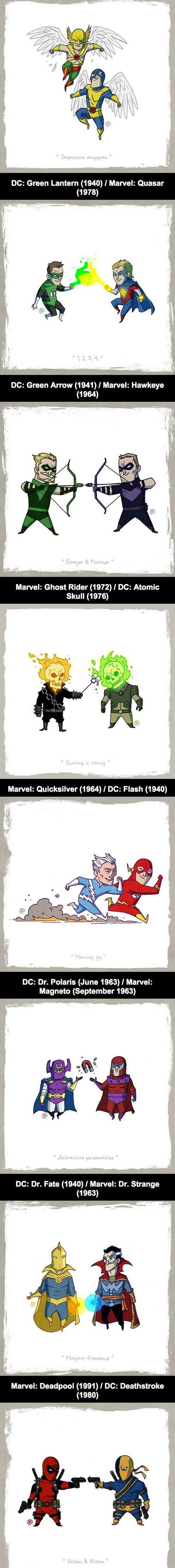 Marvel Vs DC: Caracteres equivalentes: