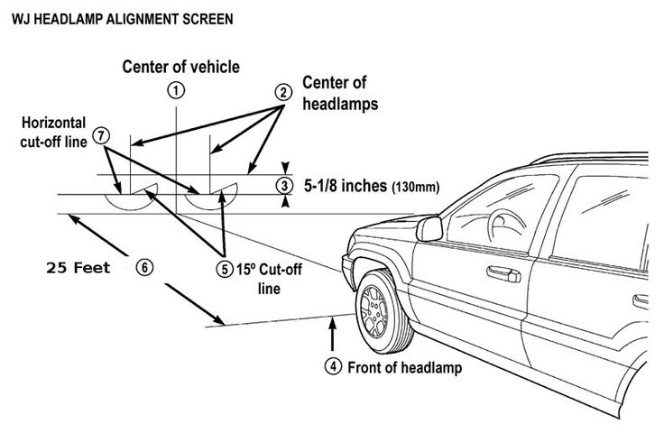 service manual  1995 jeep cherokee timing chain replacement diagram