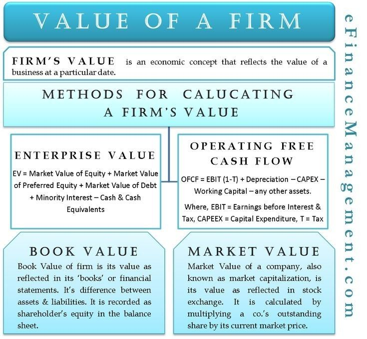 Pin By Raisa On C Economics Lessons Finance Investing Accounting And Finance