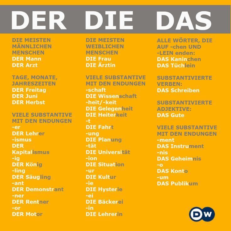 Learning Deutsch