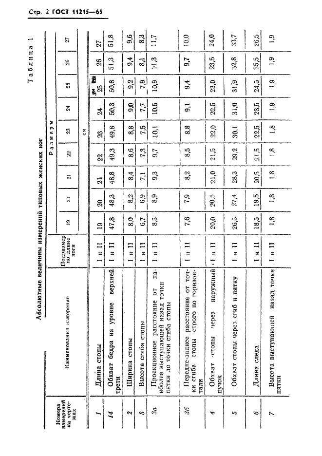ГОСТ 11215-65. Чулочно-носочные изделия. Измерения для проектирования изделий. Страница 3