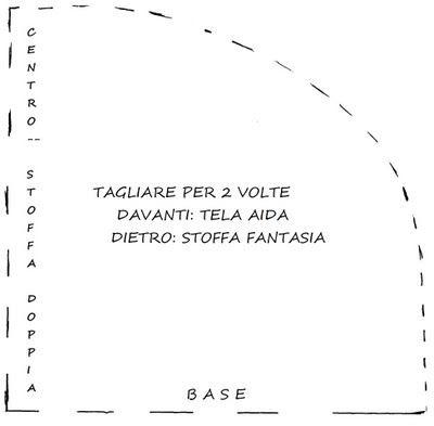 il primo schema qui sotto, ovvero la mezzaluna, è la parte che nel secondo schema viene indicata con la lettera A