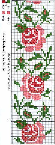 Roses - border