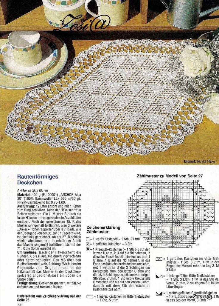 271 besten oval doilies Bilder auf Pinterest | Häkelzierdeckchen ...