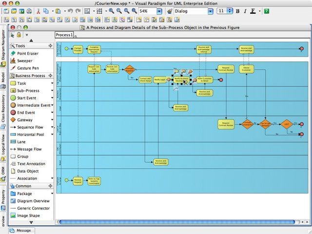 Visual Paradigm BPMN Tool -----------www.visual-paradigm ...
