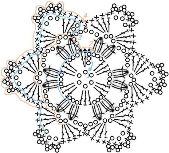 Crochet chart...                                                                                                                                                                                 Mehr