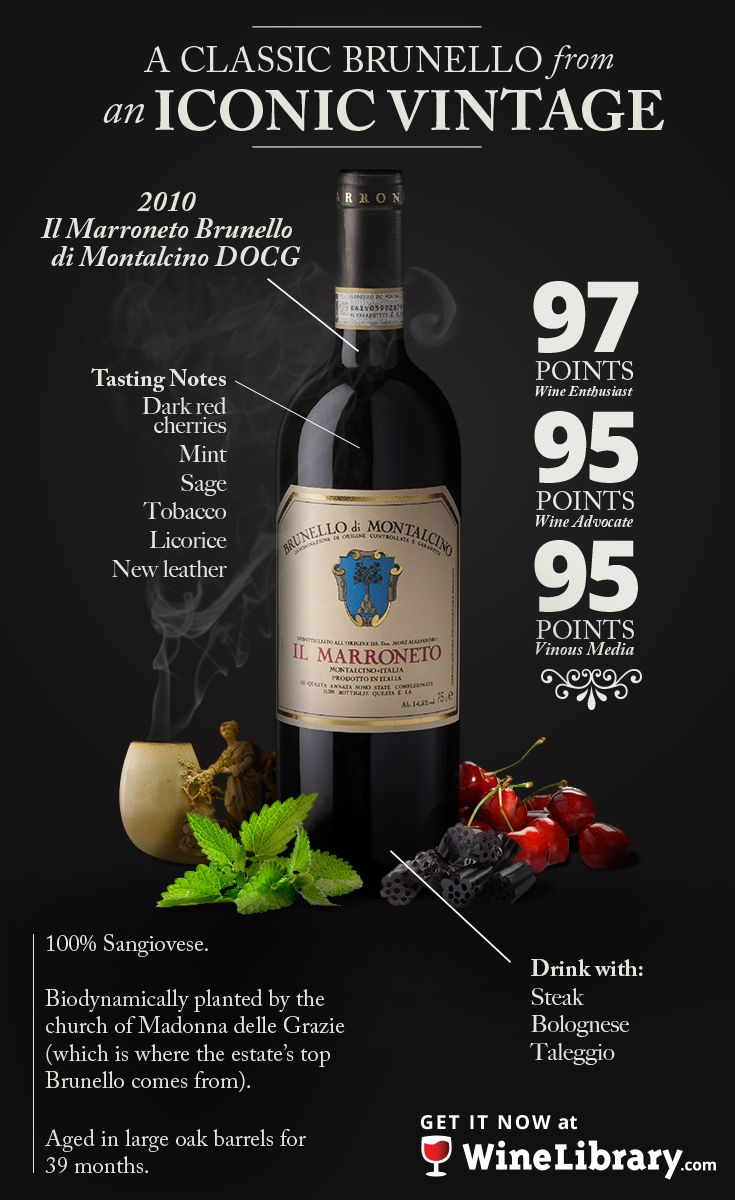 8 best images about a classic brunello from an iconic. Black Bedroom Furniture Sets. Home Design Ideas