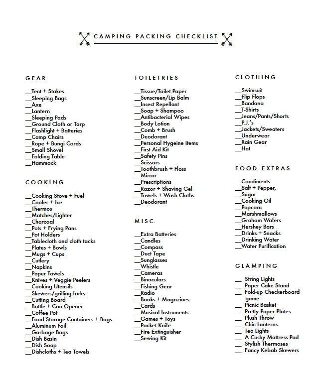 267 Best Images About Camping Checklists On Pinterest