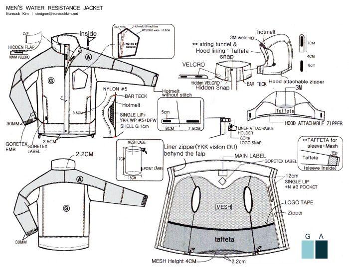 Clothing sketch by ES Kim at Coroflot.com