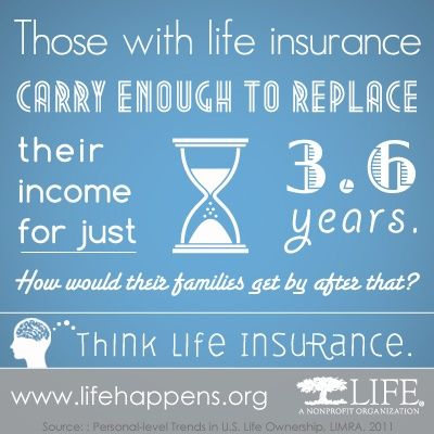 Get A Life Insurance Quote Enchanting Term Life Insurance Can Be Ridiculously Inexpensive