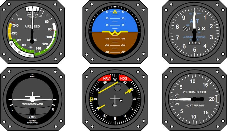 Beautiful JavaScript Flight Gauges for the sophisticated developer.