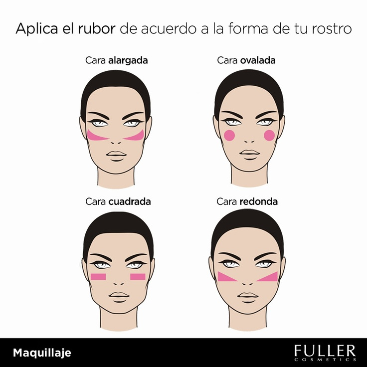 No te pierdas el siguiente tutorial. #Maquillaje #Makeup #Blush