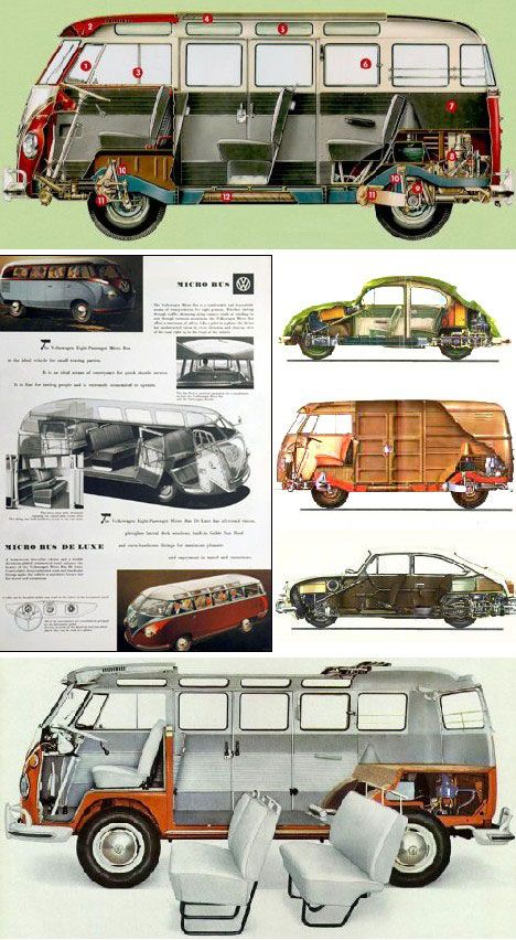 VW T2 Cutaways = cool The vehicle Mary Cate wants.