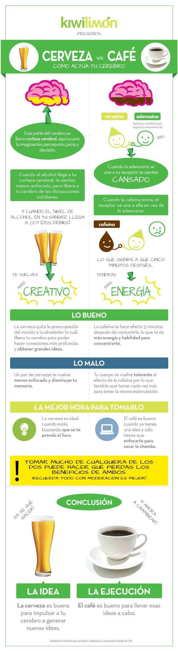 Beneficios de la Cerveza y Café - Propiedades #Nutrición y #Salud YG > nutricionysaludyg.com