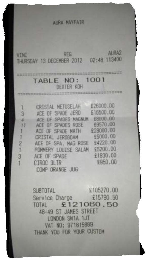 Seems expensive for the staff party