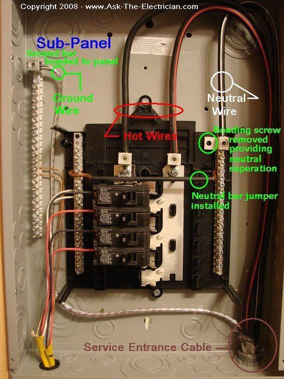 Garage subpanel | power | Pinterest | Electrical wiring