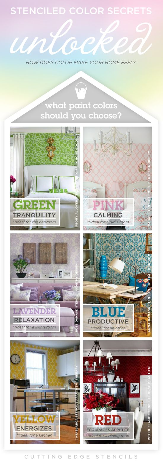 Best 25 Psychology Of Color Ideas On Pinterest