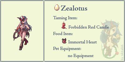 Zealotus Pet